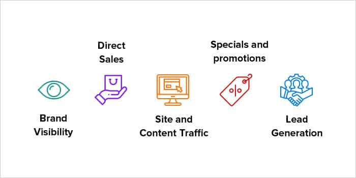 Choosing Goals for Your PPC Advertising Campaign